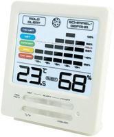 Термо/хигрометар со аларм за мувла